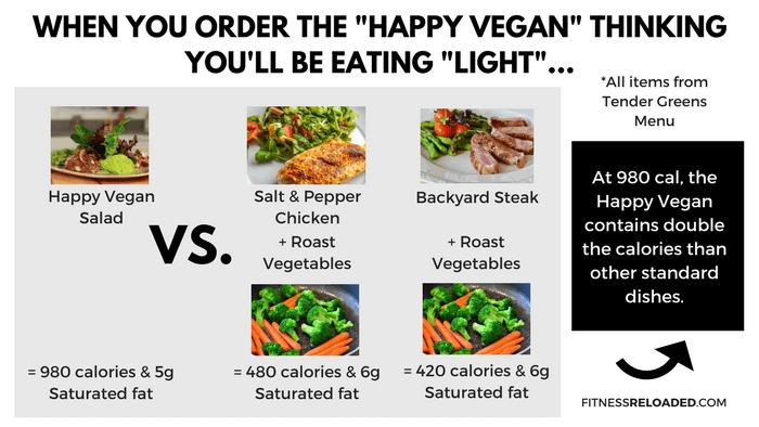 Tender Greens Salad calories