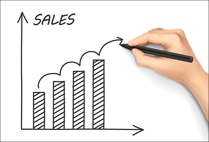 Graph showing increase in sales