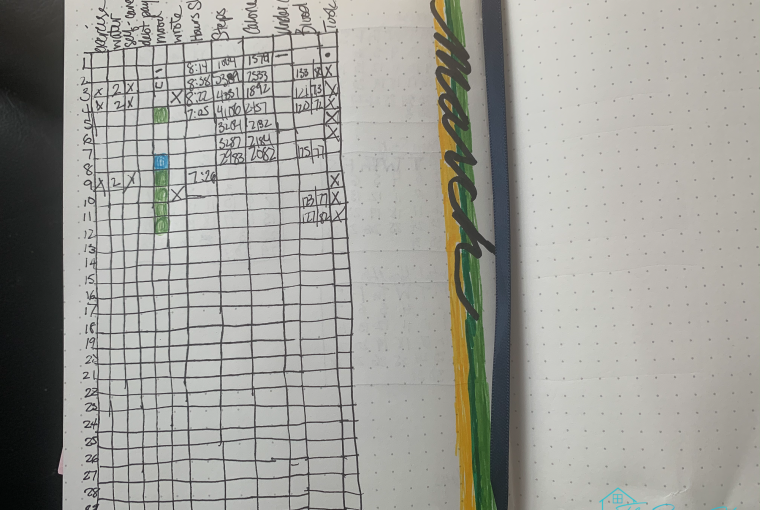 A Bullet Journal Guide for Overthinkers