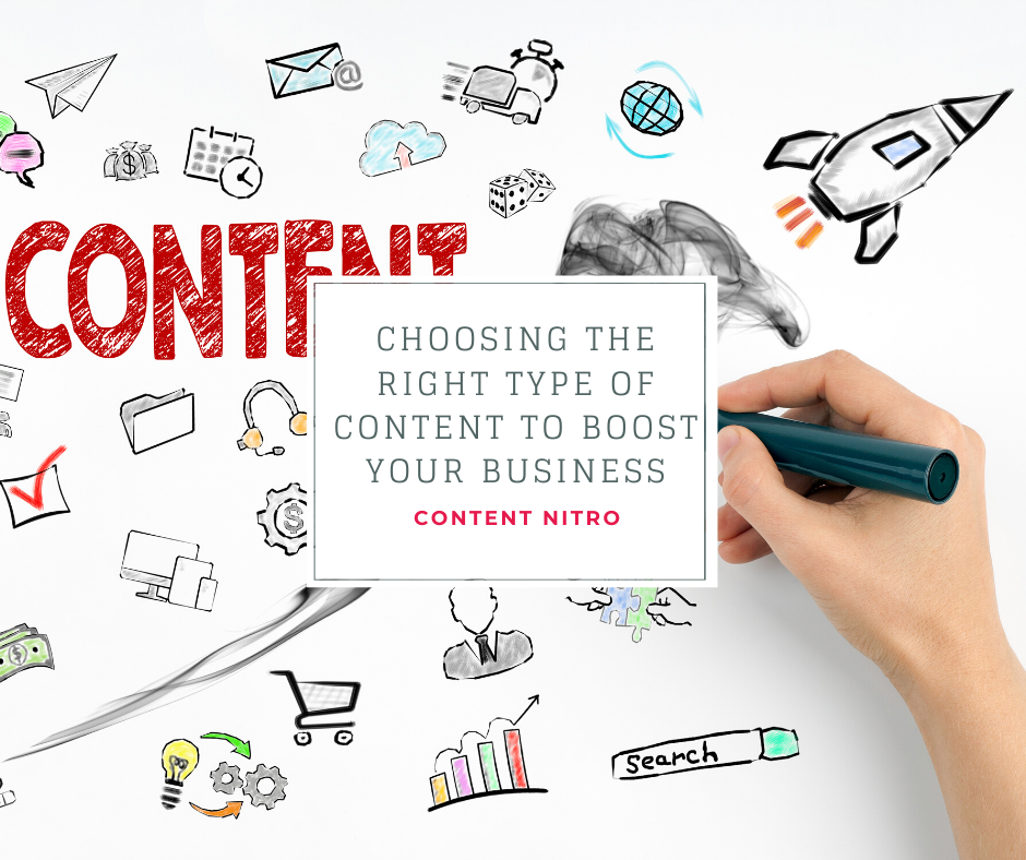 Choosing The Right Type of Content To Boost Your Business