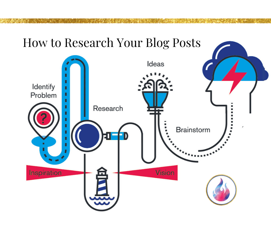 How To Research Blog Posts