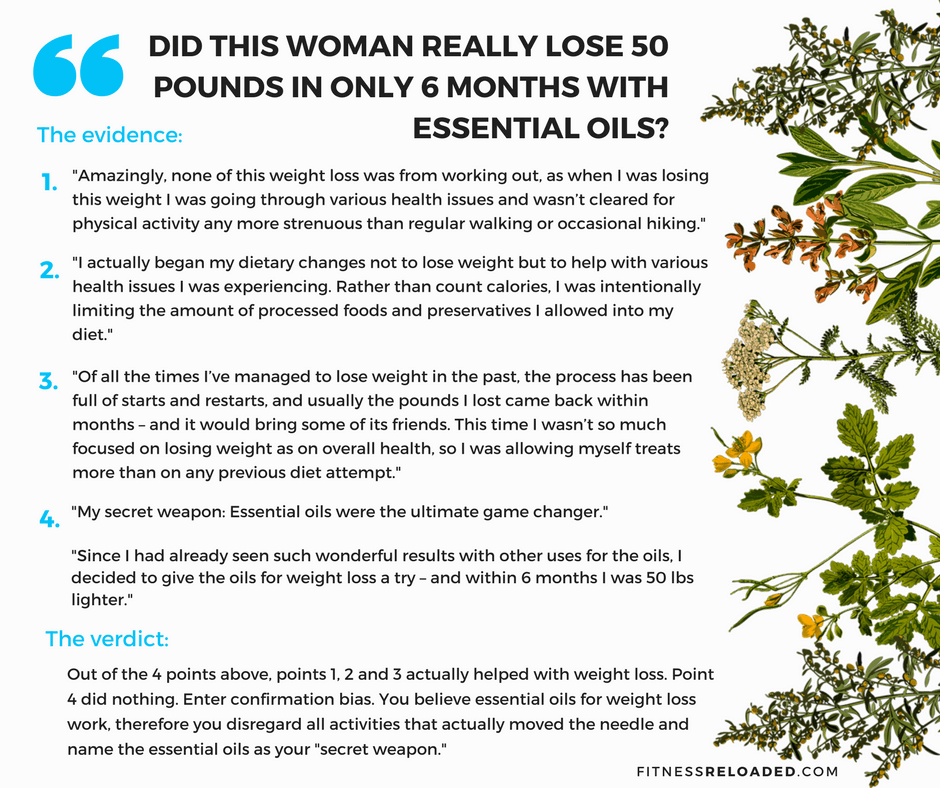 Essential oils for weight loss article