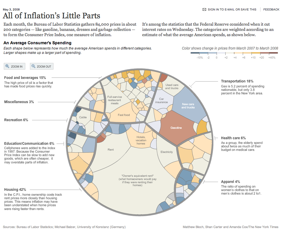 All of Inflation's Little Parts